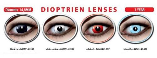 Dioptrien lenses